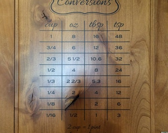 Kitchen Conversions vinyl decal