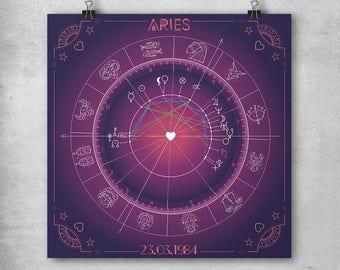 Astrology Natal/Birth Chart Custom Valentine's Day Gift Wall Decor Meditation Mandala