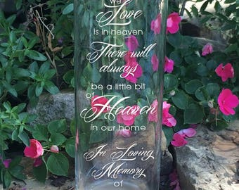 In Loving Memory Memorial Vase - In Loving Memory Vase -Floating Wedding Memorial Candle - Memorial Candle - Custom Memorial Cylinder