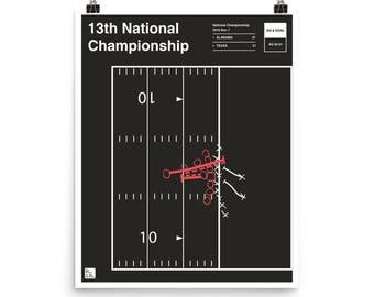 Alabama Football Poster: 13th National Championship (2010)