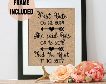The first day, the yes day, the best day, wedding gift, gift ideas, Framed Burlap Print, Anniversary gift, Bridal Shower Gift, Mother's Day