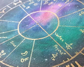 Handmade Custom Astrology Birth Chart/artistic/painted/Natal chart/art/Nebula/Galaxy/Natal chart/Astrology