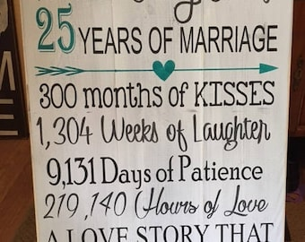 Personalized Anniversary sign