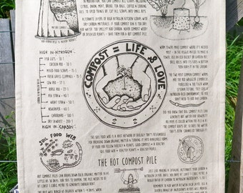 Compost = Life & Love: Educational Tea Towel