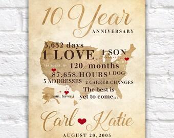 10 Year Anniversary Gift, Gift for Men, Women, His, Hers 10th Anniversary, Decade Wedding Anniversary Tenth Wedding Anniversary Gifts | WF20