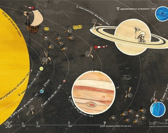Solar system; our planets drawn to scale! A3 poster (170 grs paper, 29,7 x 42cm)