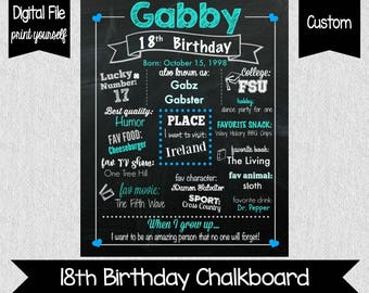 Girl's 18th Birthday Chalkboard Sign - Digital File - Any Color Scheme Available - Teenage Birthday Poster - About Me - Eighteen - Sign