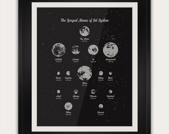 The Largest Moons of the Solar System - Astronomy Inspired Decor - 11x14 Inches - Open Edition - Signed - Handmade Screenprint Poster Art