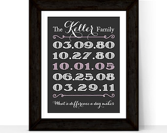 Christmas gift for mom, family sign personalized, custom dates wall art, personalized gift for parents, 25th anniversary gift