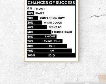 MOTIVATIONAL - Chances of Success - Quote - Digital Wall Art