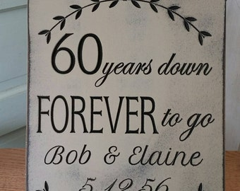 Forever to go anniversary sign wedding anniversary gift by