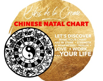 Chinese Birth Chart | astrology reading | growth chart | star map | zodiac | family sign | gift | aries | natal chart | printable