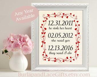 2nd Anniversary Gift to Wife Cotton Anniversary Gift for Wife Gift to Husband Anniversary Gift for Husband Cotton Gift for her (ana104)