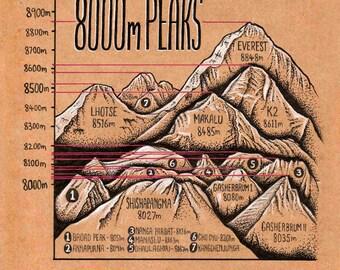 8000m Peaks - ORIGINAL