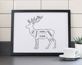 Venison butcher print – Venison butcher poster – Deer Butcher chart – Deer Butcher diagram – Deer Meat cuts print – Kitchen art – BUT003