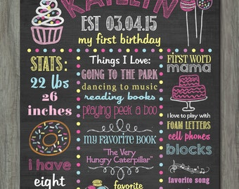First Birthday Chalkboard Poster, First Birthday, Birthday Poster, Printable Chalkboard Poster, Sweet Shop Chalkboard Poster, Cupcakes