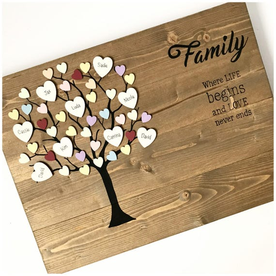 Items similar to Family Christmas gifts - Family tree ...