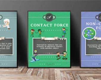 Science Posters - Forces, Contact and Non-Contact, Printable Physics Posters