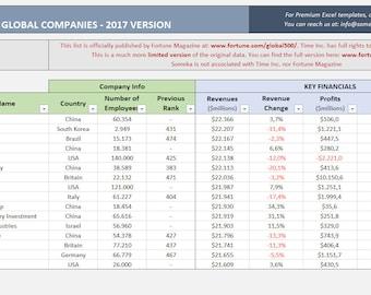 Fortune 500 Global List in Excel - 2017 | Printable Spreadsheet