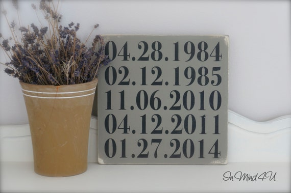 Important dates sign custom date sign personalized date
