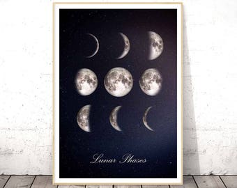 Lunar Phases Poster, Moon Phases Print, Modern Large Print, La Luna Printable, Printable Large Poster, Moon Phase Wall Art, Digital Download