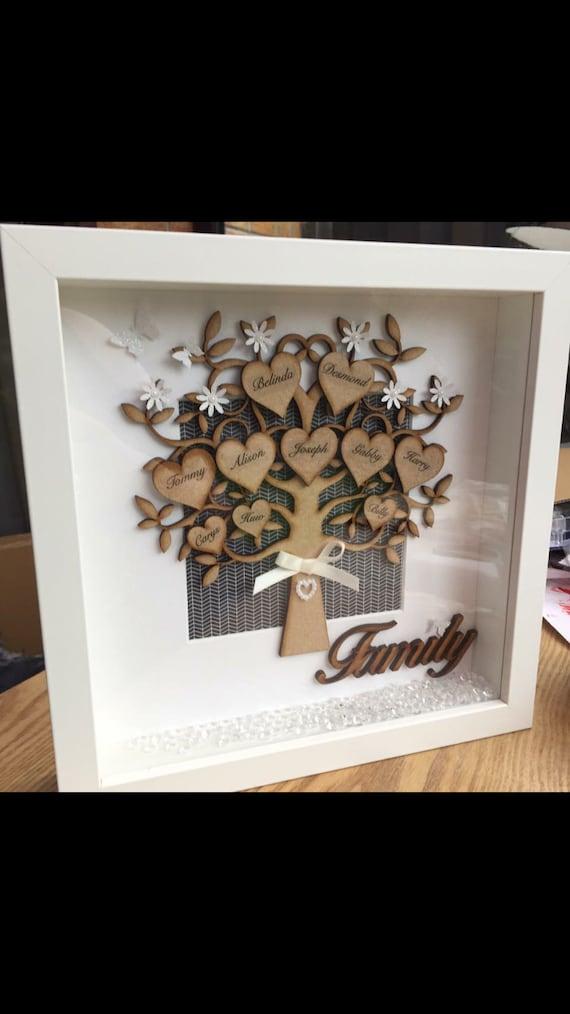 Árbol de familia, regalo de árbol genealógico personalizado ...