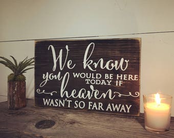 Memorial Sign- In Loving Memory Heaven Sign -