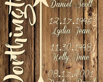 Family Name Sign with Birthdates - Delivered Digitally 8x10