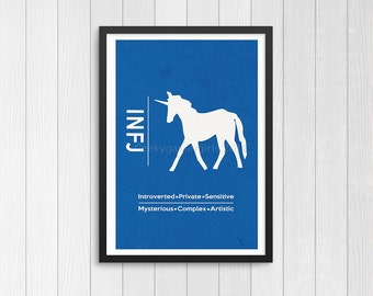 INFJ Minimalist Poster | Myers Briggs Poster | Personality Type Poster |MBTI