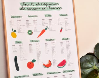 Display Fruits and vegetables - FR