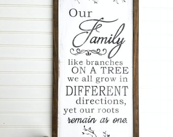 Family sign//custom sign//Home sign