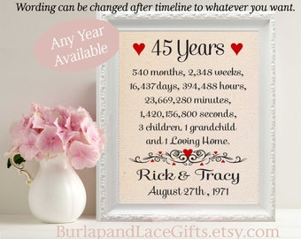 45th Anniversary Gift to Wife Gift to Husband Anniversary Gift for Wife Gift for Husband Gift for Anniversary Wife unique gift (ana207-45)