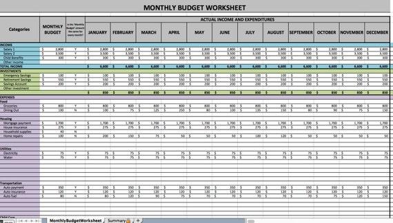 Großzügig Monatliche Budgetvorlage Fotos - Beispiel Anschreiben für ...