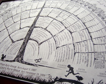Blank family tree charts, 2 per order, for new baby, grandparents, wedding, mother and father-in-law gifts to personalize with handwriting.