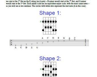 Pentatonic Scales Guitar TAB Book