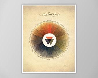 Vintage Color Wheel Compound Art Print, Vintage Compound Color Wheel Art Print, Color Wheel Art Poster, Color Spectrum Print, Color Wheel