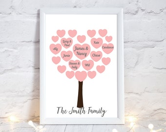 Personalised gift mum, Family Tree, Family Print, family tree, personalised family print, Heart shaped family print, up to  22 name