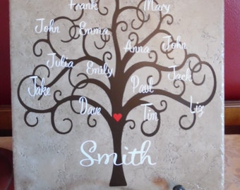 Family tree, Christmas gift for family, family decor, last name sign,  gift for family, family gift, family branch, gifts for family