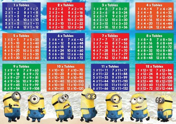 Schergen ver chtlich me mathe mal tabellen multiplikation - Table de multiplication de 50 ...