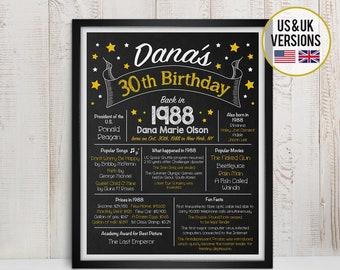 30th Birthday Chalkboard, 30th Birthday Poster, 30th Birthday Centerpiece, 30th Birthday Gift
