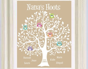Mother's Day Gift - Grandma Gift- Family Tree - Personalized gift for Grandmother - Grandkids Names - Can be done in other colors