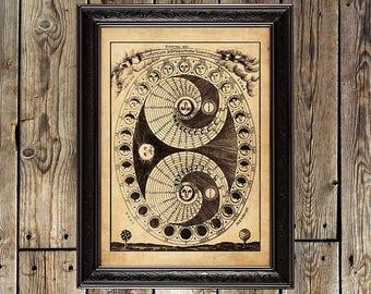 Moon phases, lunar, Moon art, magic calendar, astrology decor, astronomical poster, wicca, lunar print, wicca decoration, lunar wall art,356