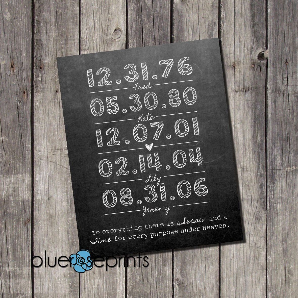 Decorative Chalkboards For Home: Faux Chalkboard Home Decor Important Dates Printable Wall Art