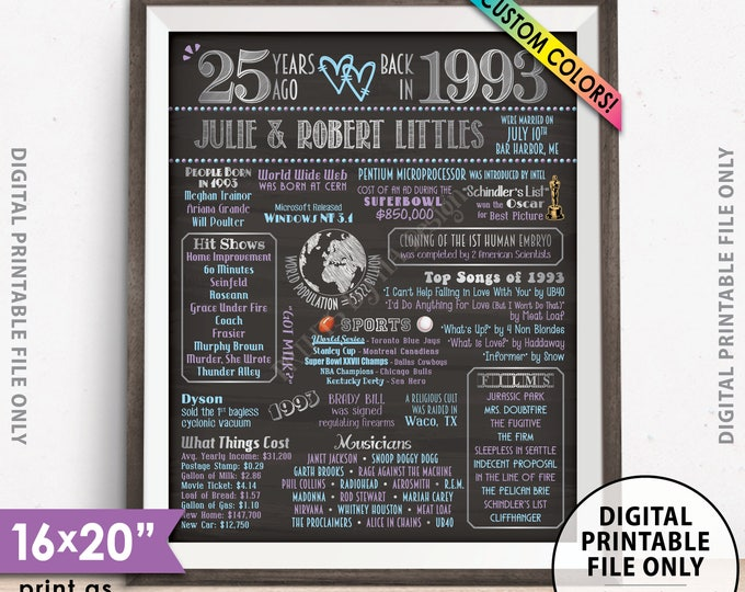 "25th Anniversary Gift, Flashback in 1993 Married in 1993 Anniversary, Custom Chalkboard Style PRINTABLE 8x10/16x20"" 1993 Anniversary Poster"