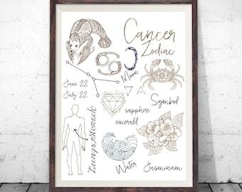 Zodiac Cancer, Cancer space, Space, Stars, Cancer Constellation, Cancer digital, Zodiac print, Zodiac Constellation, Stars constellation