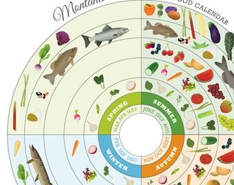 MONTANA Seasonal Food Calendar