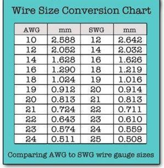 Wire size mm to swg wire center bronze wire 1mm gauge bare bronze wire bronze jewellery rh etsy com wire gauge amp chart wire size mm to swg greentooth Images