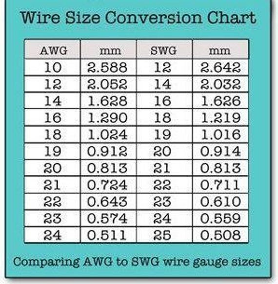 Wire size mm to swg wire center bronze wire 1mm gauge bare bronze wire bronze jewellery rh etsy com wire gauge amp chart wire size mm to swg keyboard keysfo Images