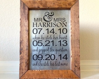 Important Dates Sign, Personalized Wedding Important Dates Sign, Custom Wedding Gift, Bridal Shower Decor, Special Dates Sign, Engagement