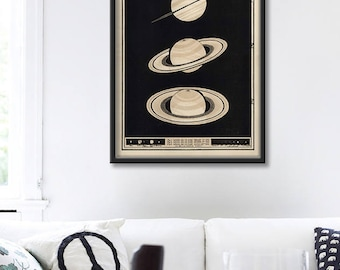 Saturn poster ,Planets of the solar system, Antique illustration of Saturn,Large art print on canvas,home decor 062